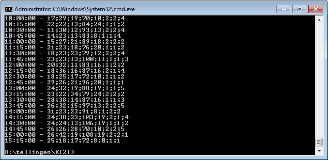 Hierna wordt per kwartier het aantal keer detectie per detector bepaald en weggeschreven naar een .csv file