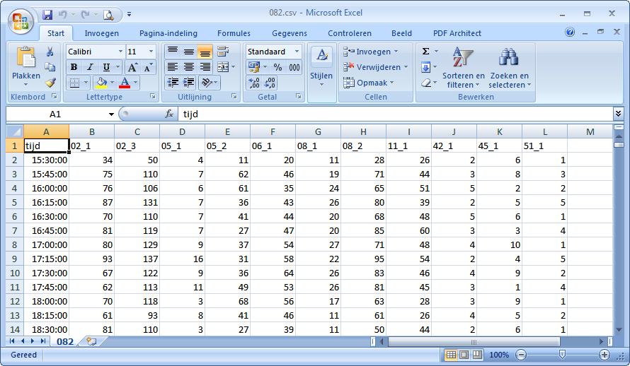 Het csv-bestand kan worden ingelezen in bijvoorbeeld Excel voor verdere verwerking